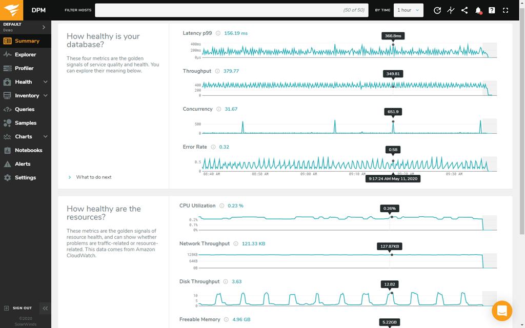 Database Performance Monitor
