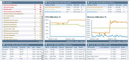 Network Performance Monitor